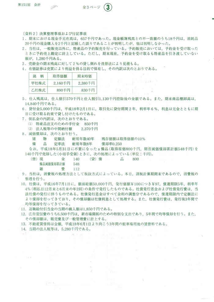 試験日記 全経1級 Archives | 独...